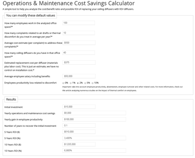 ROI Calculator - The Impact of Improving Thermal Comfort on Employee Productivity